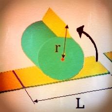飛剪曲線 – 切長比 的影響 與 設定法