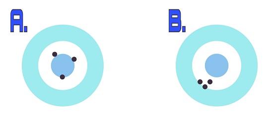 以打靶为例解释平均值与标准差