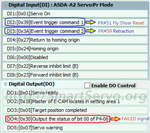 A2 追剪範例 DI DO 設定說明表