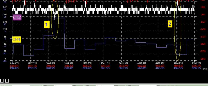 A2 凸輪對位-示波器觀察(1)
