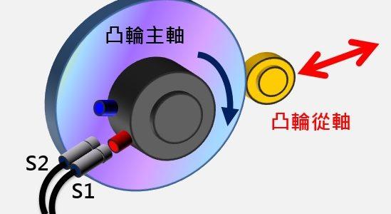 凸輪主軸 角度輸出信號 的用途-台達伺服