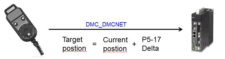 dmcnet_ip_p517_2