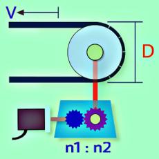 Electronic gear ratio (on-line) calculator – Belt mechanism