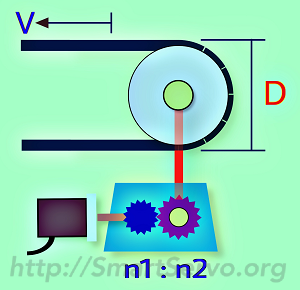 belt mechanism electronic gear ratio calculation diagram