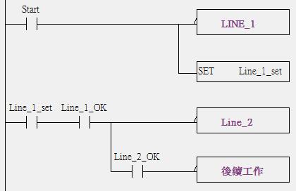 階梯圖撰寫運動程式實例