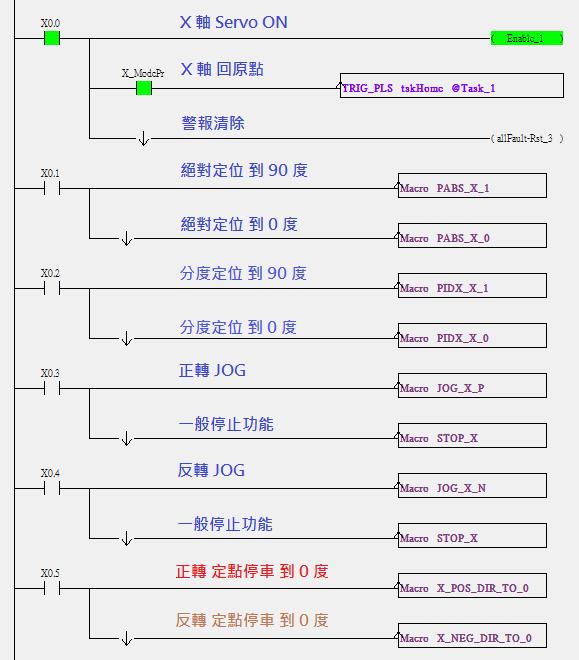 M_R 分度功能范例 程式摘要