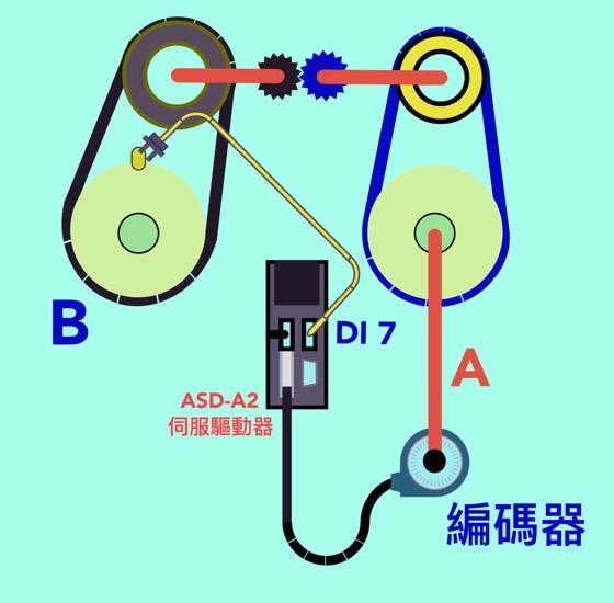 機械精度的檢側方法說明