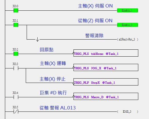 台達 M-R 智能伺服 巨集#D 範例的 DI 配置