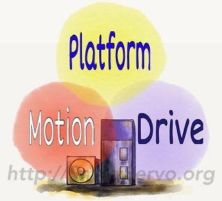 智能伺服控制系統的定義