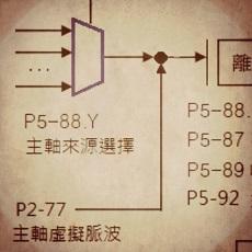 A2 凸輪範例: 虛擬主軸(1)PR 設定