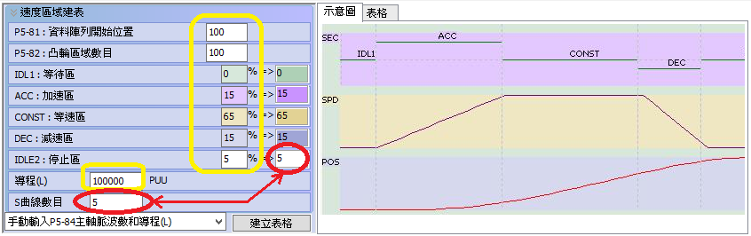 ASDA-Soft 速度區域建表 各區域設定