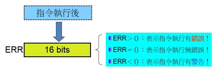 台達 MSM 的 ERR 暫存器說明