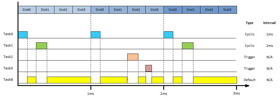 task_timing_diagram3
